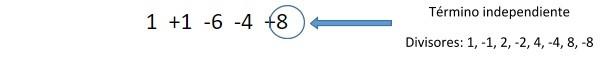 2ª Factorizar Regla de Ruffini