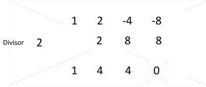 7ª Factorizar Divisor 2 Regla de Ruffini