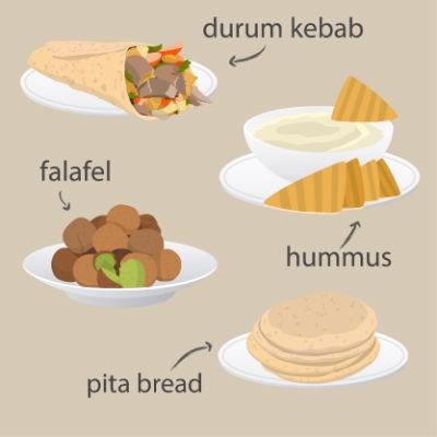 Platos populares arabes