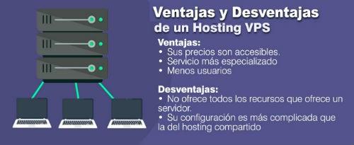 Ventajas y desventajas de un hosting VPS
