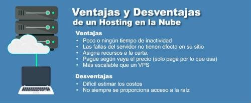 Ventajas y desventajas de un hosting nube